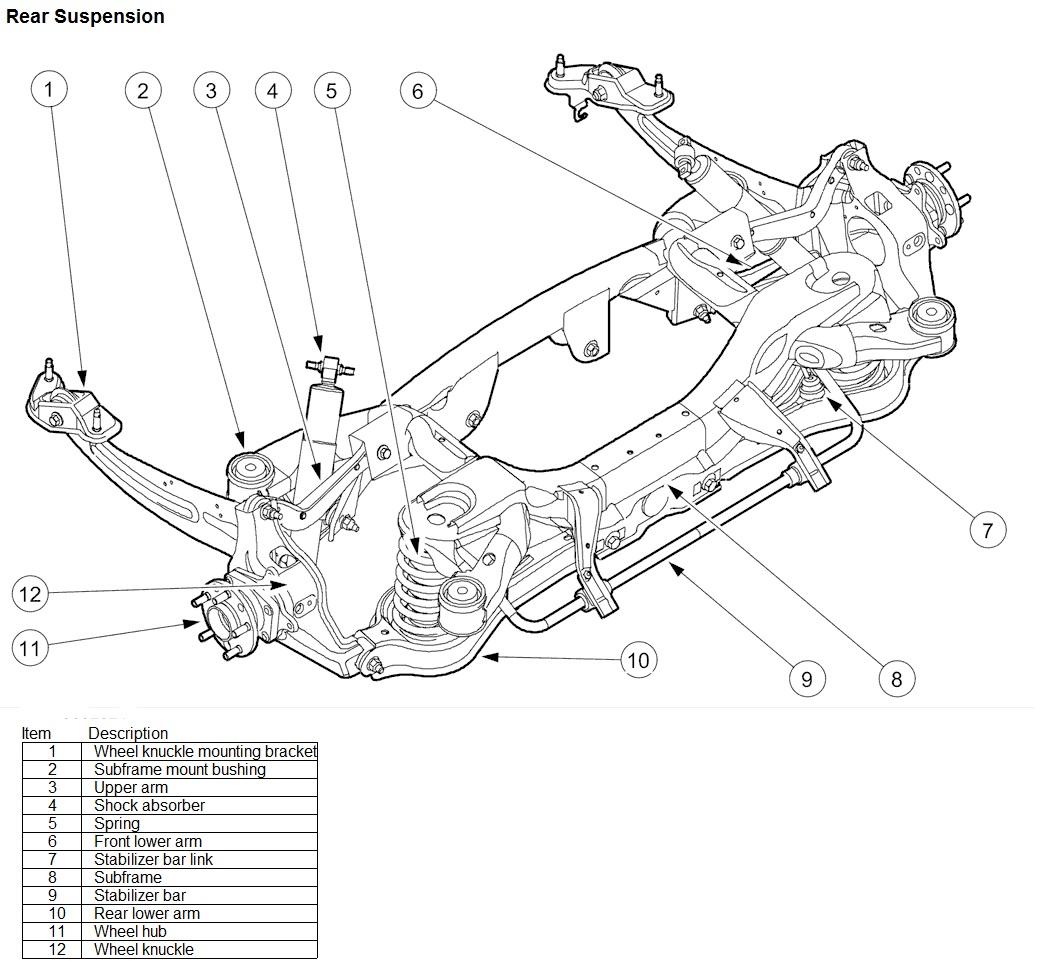 jaguar rear suspension diagram