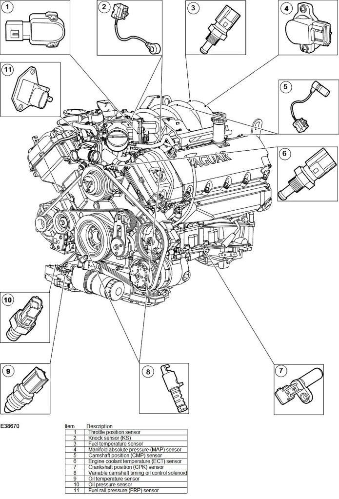 mazda fuel pressure diagram
