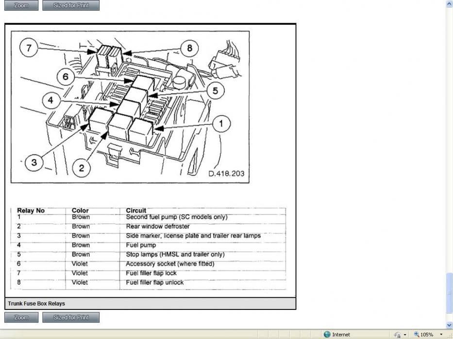 Fuse Diagram For Jaguar Xjr Rear Marker Lights Wiring Diagram