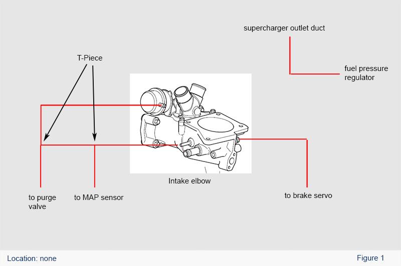 Xj Vacuum Diagram