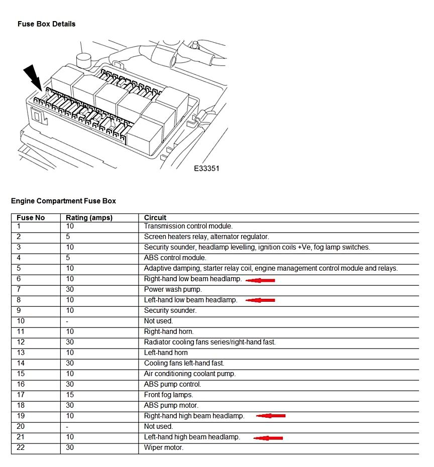 jaguar xk8 fuse box diagram