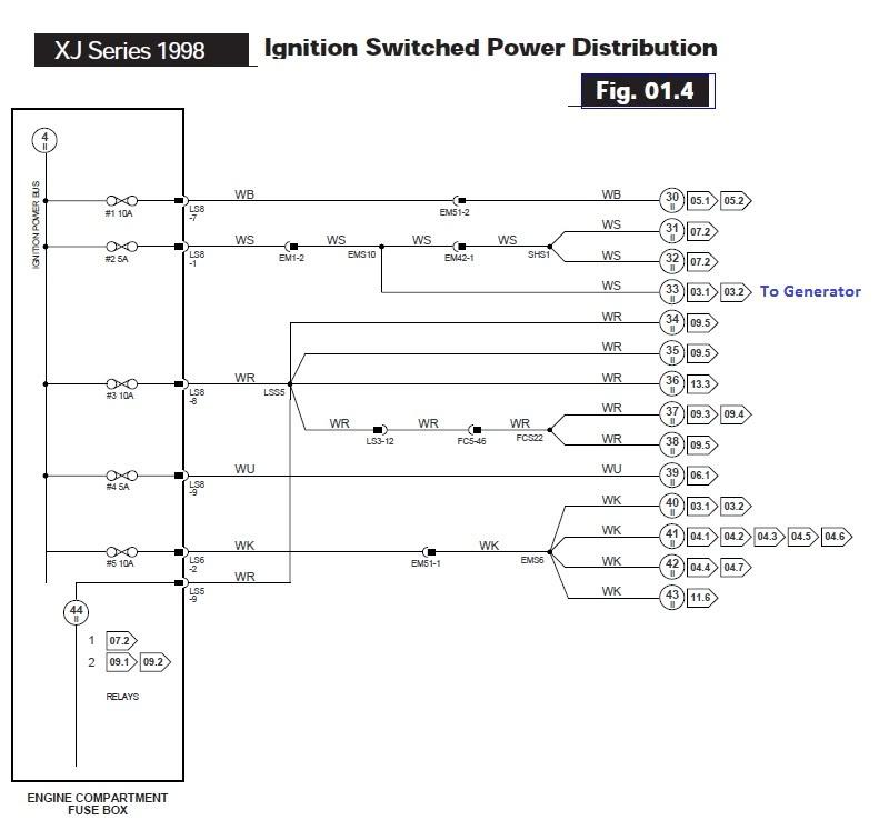 Fuse Diagram For Jaguar Xjr Wiring Diagrams