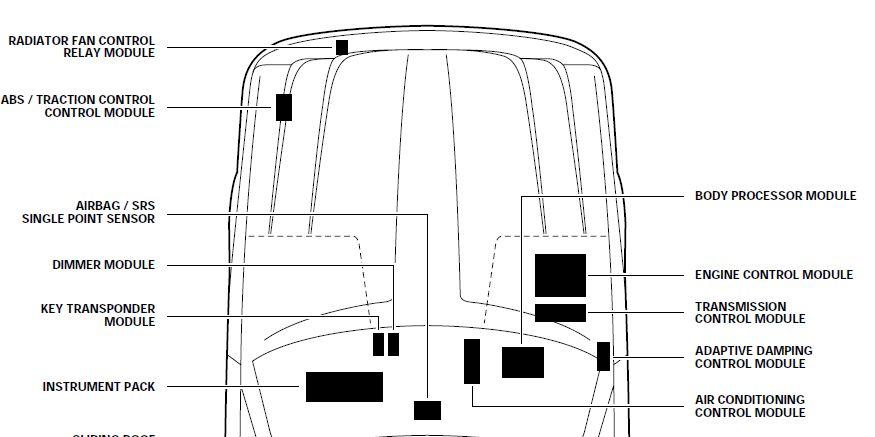 jaguar xf user wiring diagram