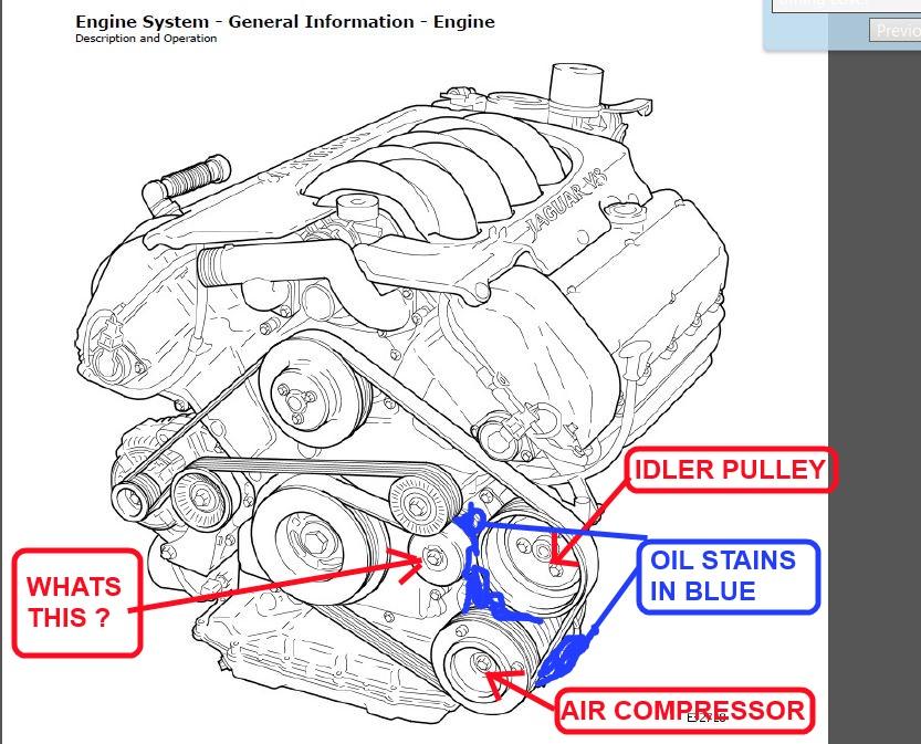 Oil leak xj8, left side, diagram help - Jaguar Forums - Jaguar
