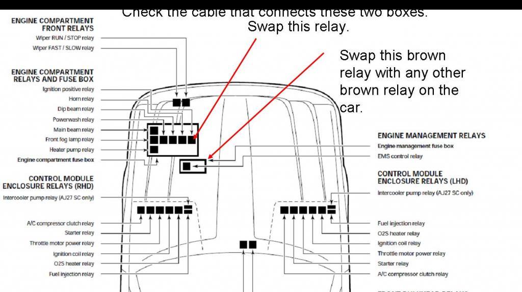 02 Jaguar S Type Fuse Box Index listing of wiring diagrams
