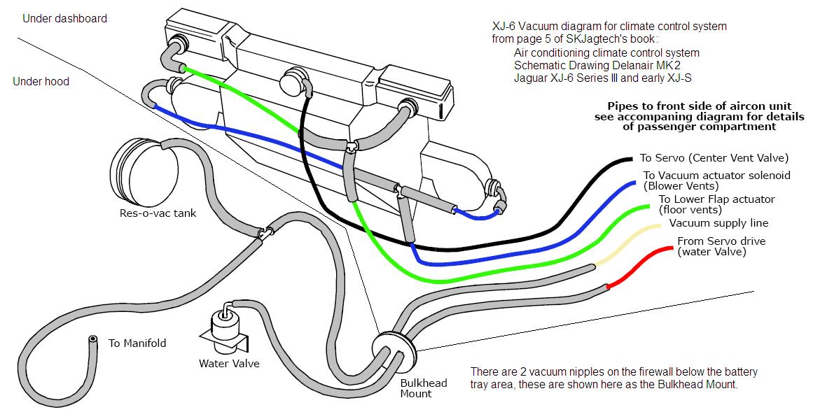 jaguar s type heater control valve