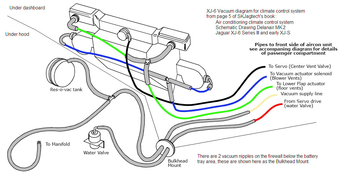 jaguar x type vacuum hose diagram
