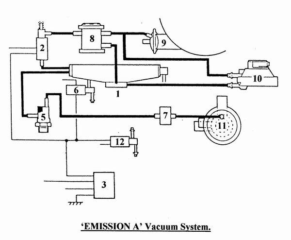 jaguar v12 vacuum