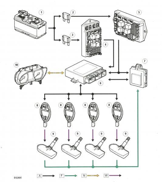 Fuse Box Diagram 2007 Porsche 997 \u2013 Vehicle Wiring Diagrams