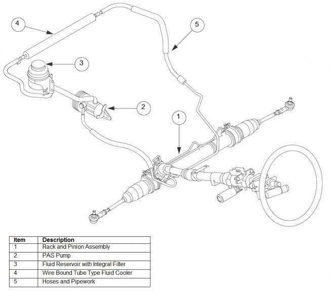 jaguar xk8 wiring diagram pdf