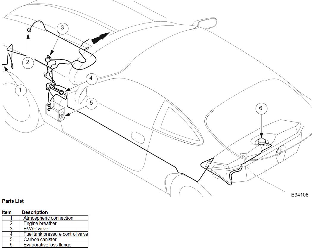 jaguar s type fuse box guide wiring diagrams  jaguar  auto