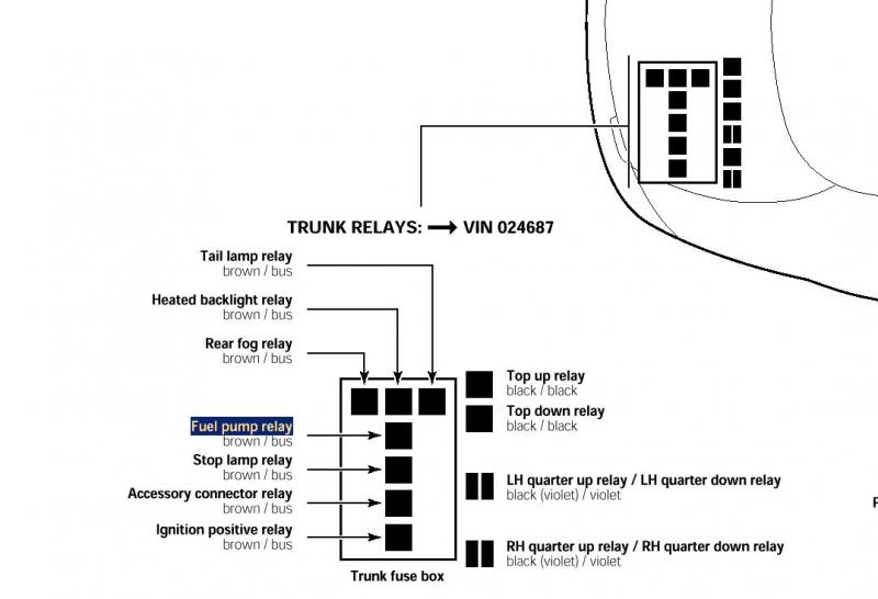 Xk Jaguar Fuse Box Diagram Get Free Image About Wiring Diagram