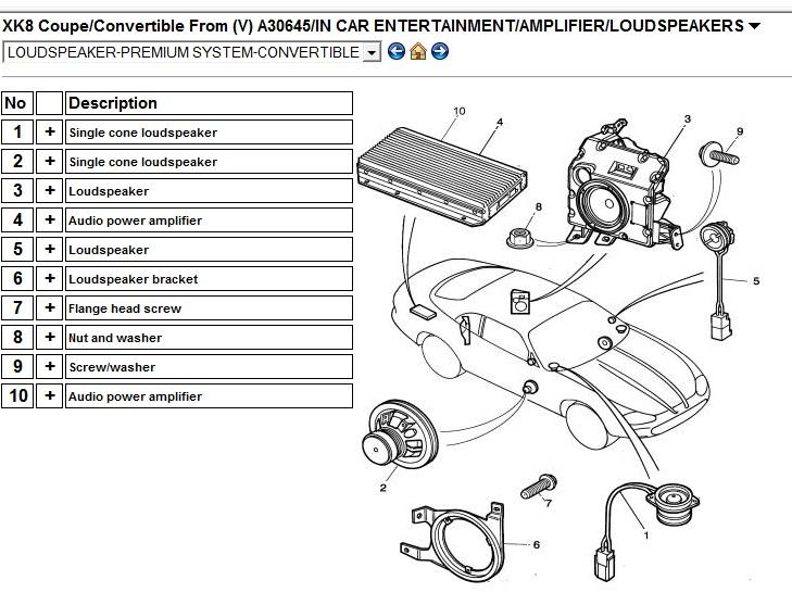 05 Jaguar S Type Fuse Box Diagram Schematic Diagram Electronic