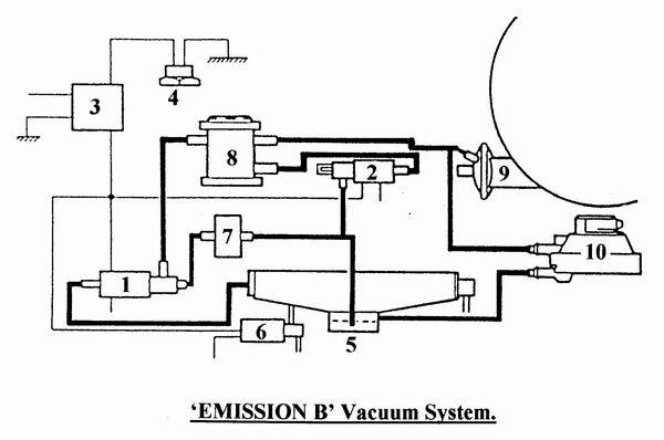 VACUUM IGNITION ADVANCE / AJ6 Engineering