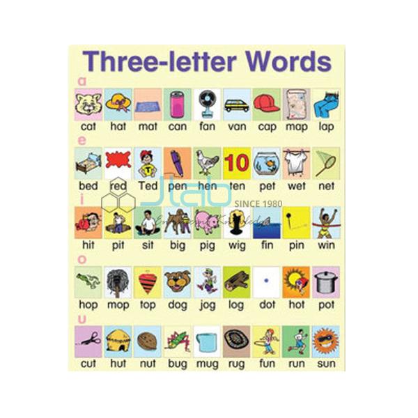 Three Letter Words Chart JLab