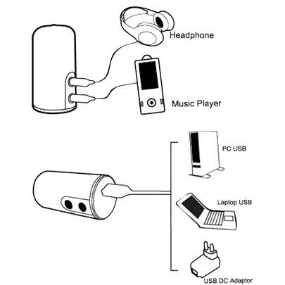 phantom surround sound wiring diagram for pseudosurround sound more