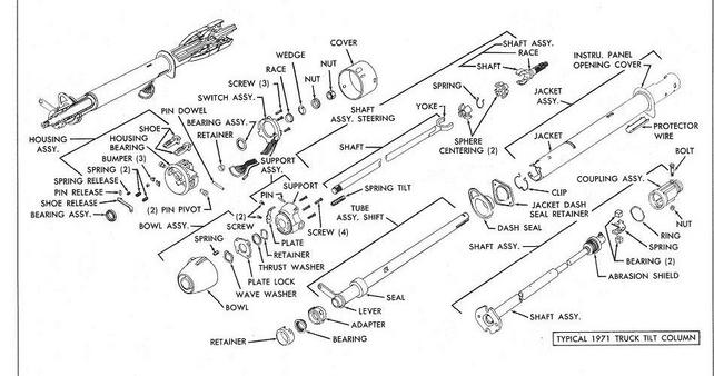 1971 chevelle wiring diagram shifter