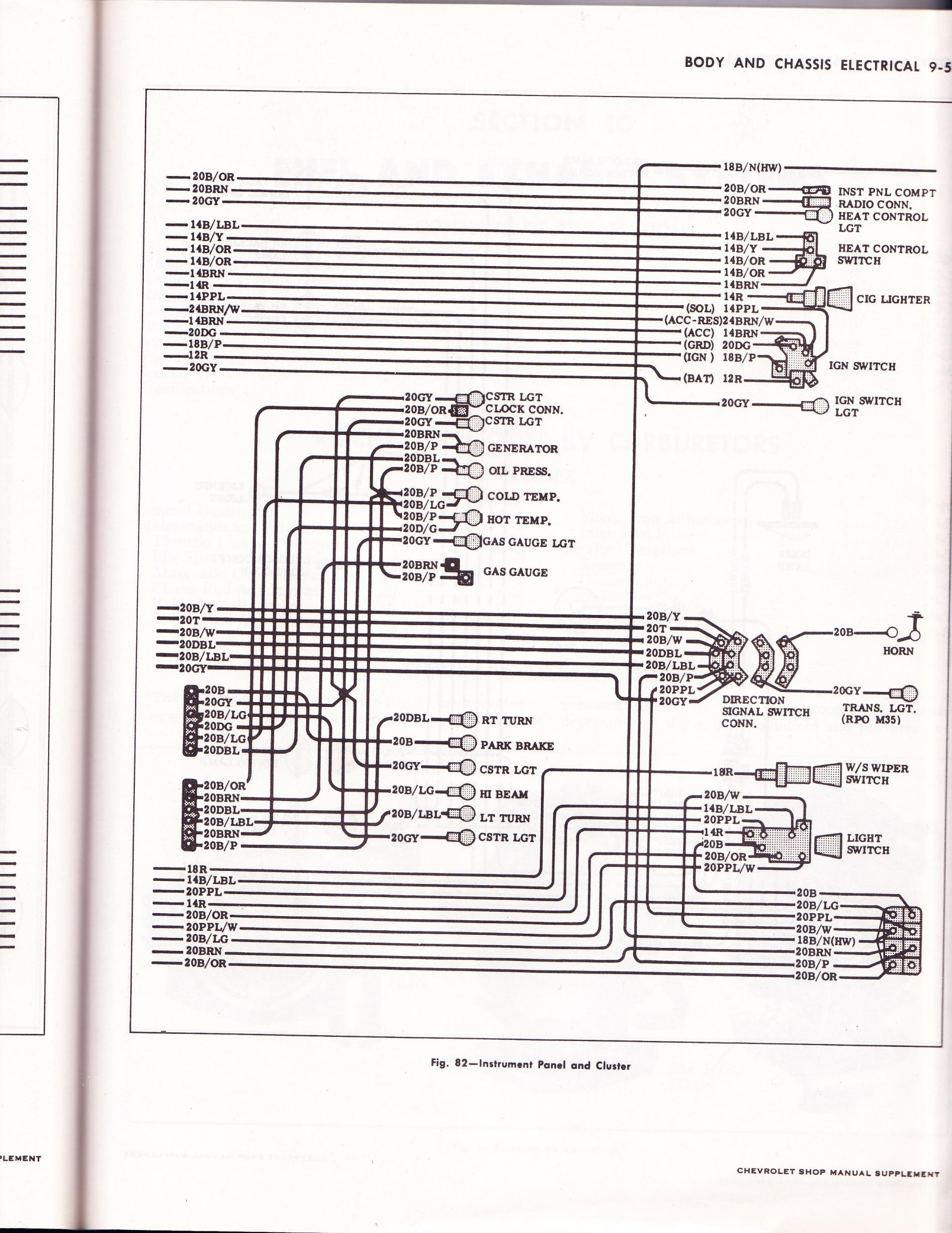 1970 impala fuse box panel diagram