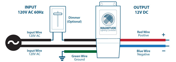Leds And Transformer Wiring Diagram - Wiring Harness Schematics \u2022