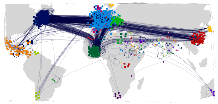 Complicated Global Network