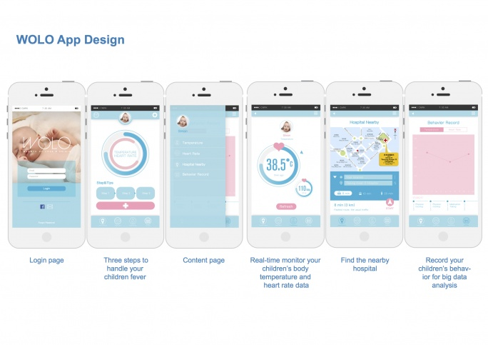 WOLO Health detecting system for children James Dyson Award