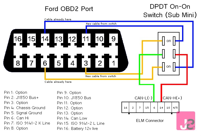 ford focus 2 3 engine diagram ford diagrams ford image wiring