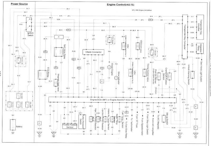 1kz te engine wiring diagram