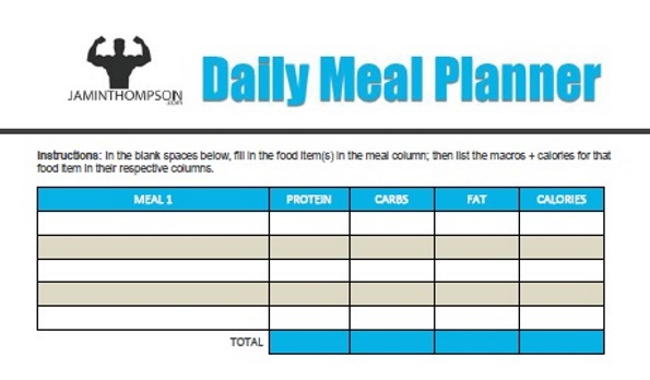 Diet Plan Template Updated Meal Plan Meal Planning For Dummies Meal - meal planning template