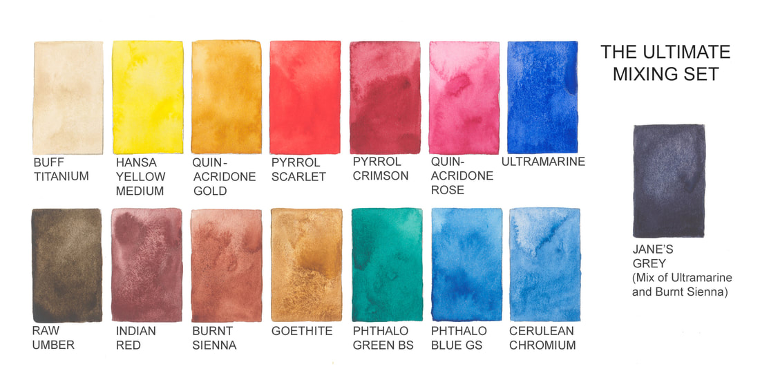The Ultimate Mixing Palette a World of Colours - Jane Blundell - Artist