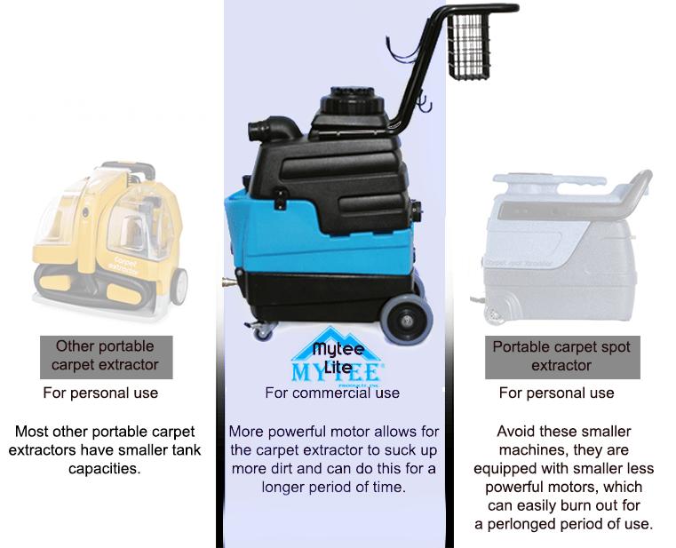 Mytee Carpet Extractor Wand Home Plan