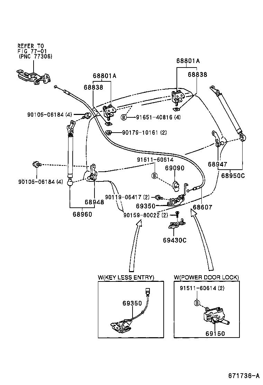 toyota yaris central locking ledningsdiagram