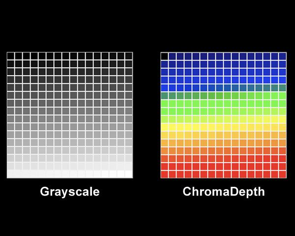 ChromaDepth