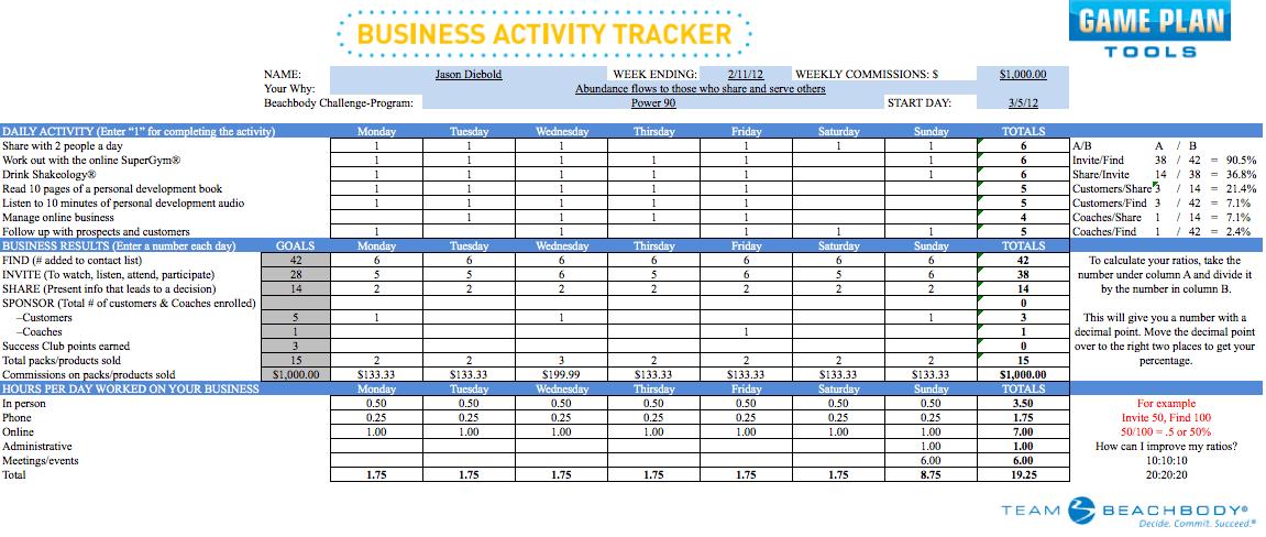 profit activity tracker