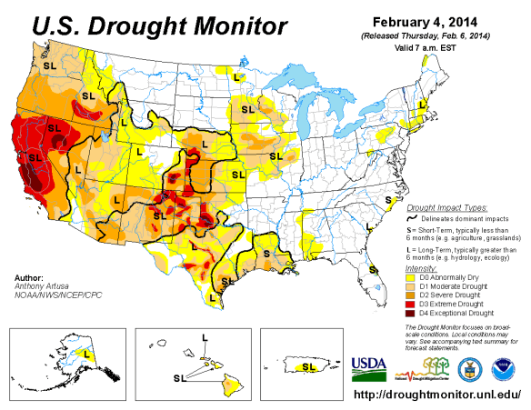 Drought in the US. Much of the west coast is short of water.