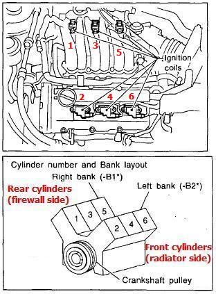 Nissan Xterra Firing Order Wiring Schematic Diagram