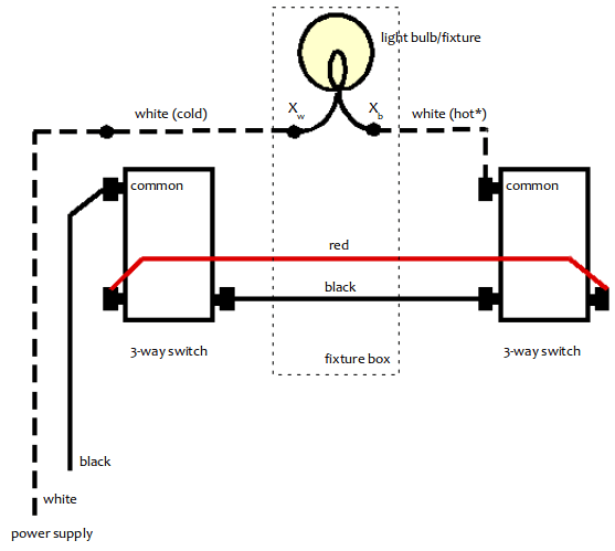 3 way switch wiring diagram with load between