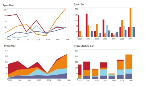 Preview - 14 Javascript Tools to create A Stylish Chart - chart and graph