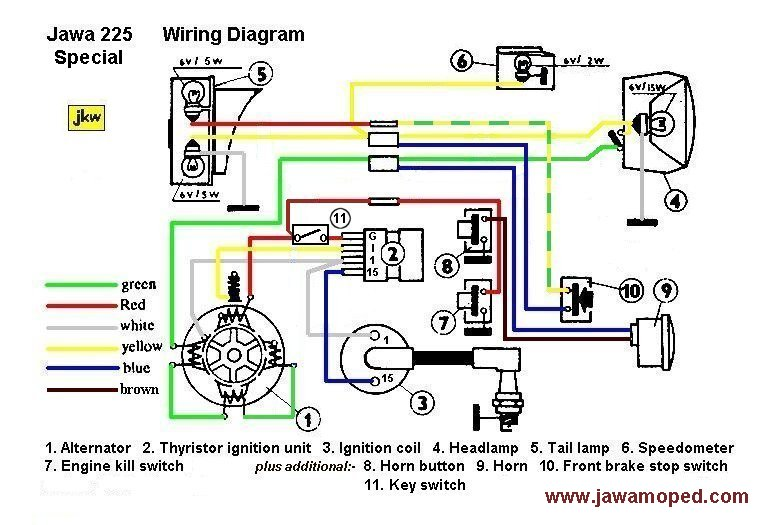 jawa moped wiring diagram