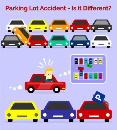 Parking Lot Car Accident