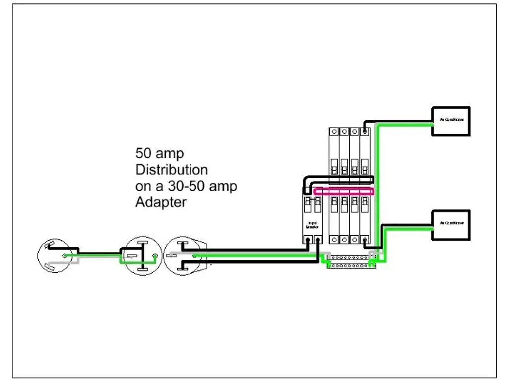 rv wiring diagram 50 amp