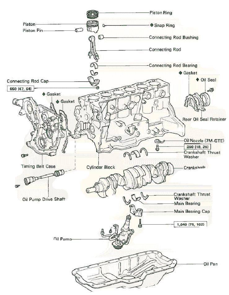 Image Result For Honda Ridgeline Exhaust Diagram