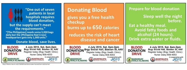 Blood drive infographics