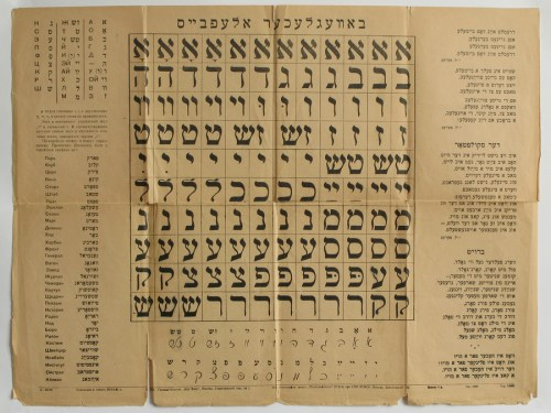 Learning the Hebrew alphabet, one of my current study areas
