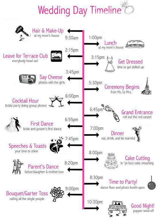 Wedding-Day Timeline  - wedding timeline