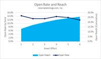 Open Reach 200 wide