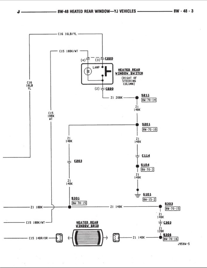 Jeep Yj Rear Wiring - Data Wiring Diagram Update