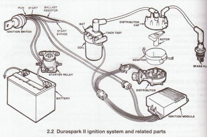 jeepster wiring diagram jeepster wiring harness jeepster automotive