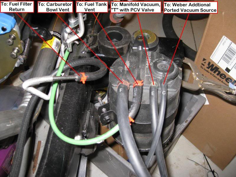 Where does this vac line go? (Red 4wd from t-case) - JeepForum