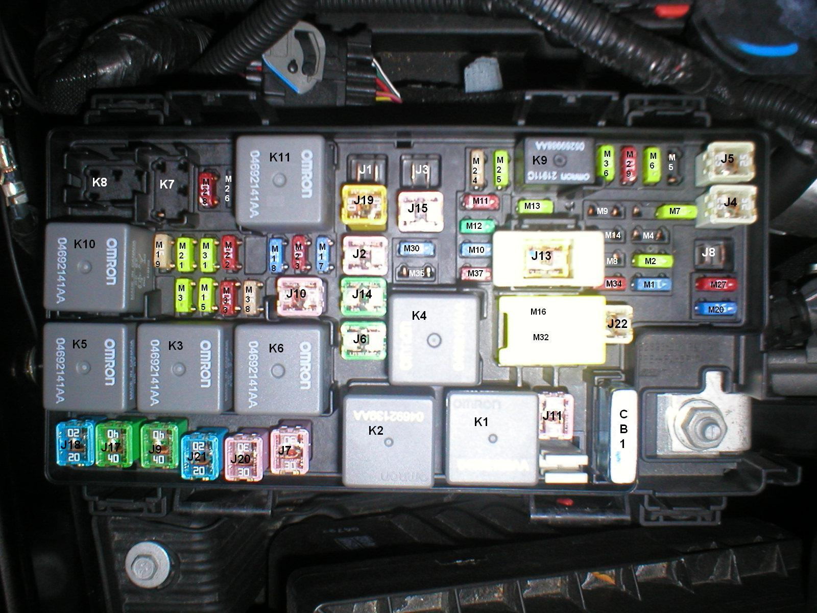 2001 jeep wrangler fuse box location