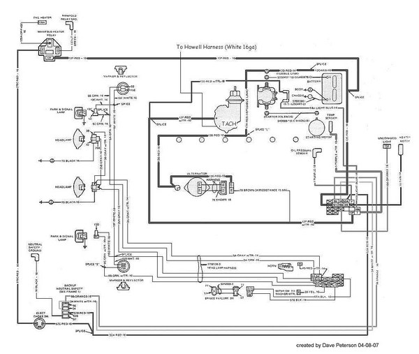 Jeep Howell Tbi Wiring Harness Wiring Diagram